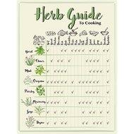 Esschert Tableau Guide des Herbes Aromatiques