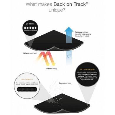 Back on Track Enkelbeschermer Black