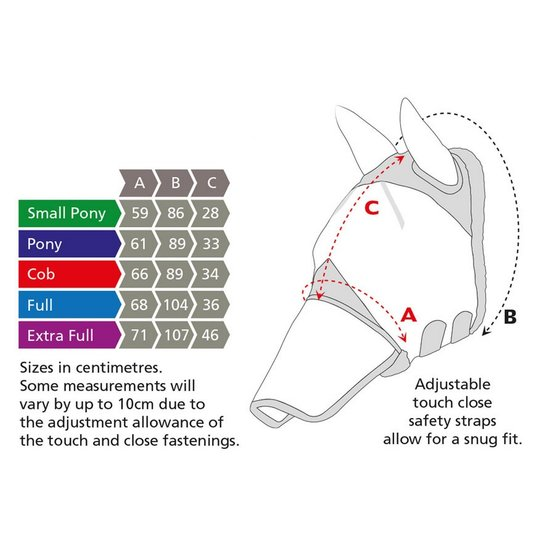 Fly Mask Met Oren Neus Ultra Pro White